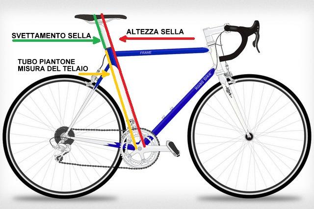 Misura sella bicilcletta